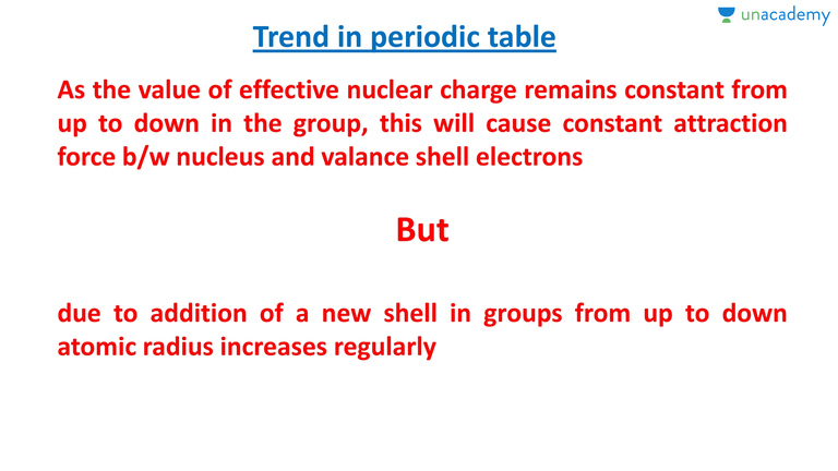 Atomic Size Trend Ibovnathandedecker