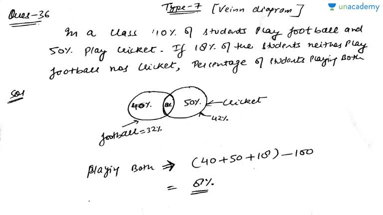 Venn Diagram Problems And Solutions Kubreforic