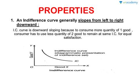 ic curve properties
