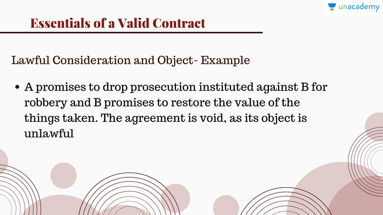 Essentials Of A Valid Contract As Per Section 10 Of The Indian Contract Act  Hindi Nature Of Contracts Ca Unacademy